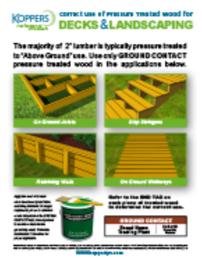 Dock and landscaping guide with 4 listed types and graphics