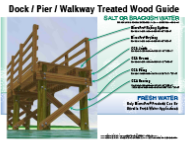 Dock/Pier/Walkway treated wood guide