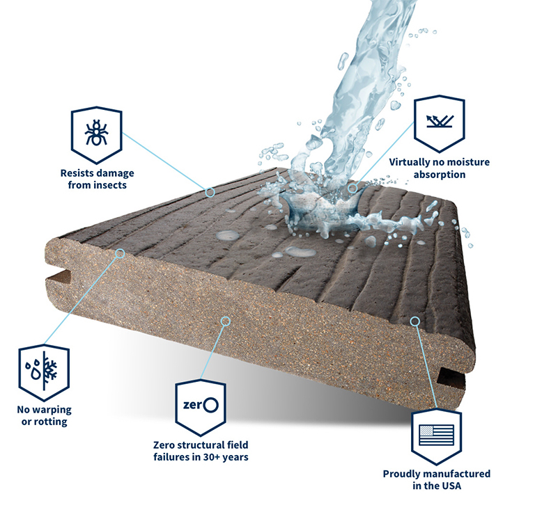 Moisture Shield benefits graphic with water splashing on wood